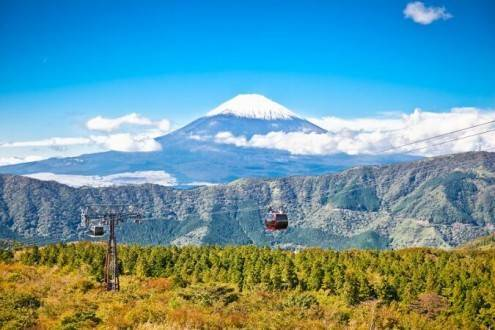 Que ver en Japón - Monte Fuji