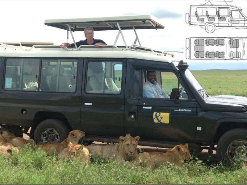 Safari en kenia vehiculo